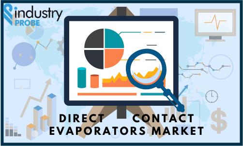 Direct contact Evaporators market size